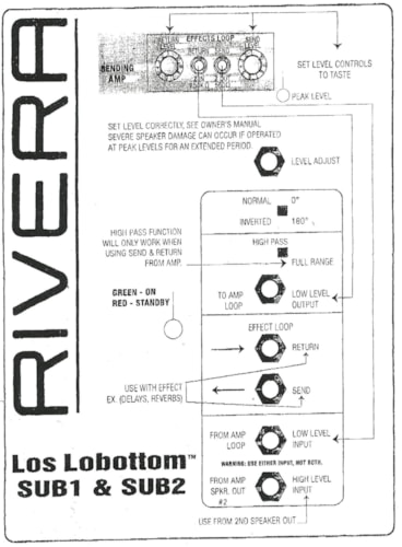 2006 Rivera Los Lobottom SUB 1