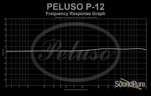 Peluso Microphones P-12 MP
