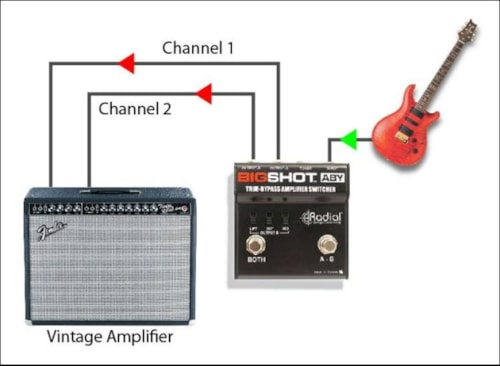 RADIAL BigShot™ ABY True Bypass Switcher